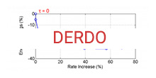 "Towards page ""Decoding-Energy-Rate-Distortion Optimization (DERDO) for HEVC Video Coding"""